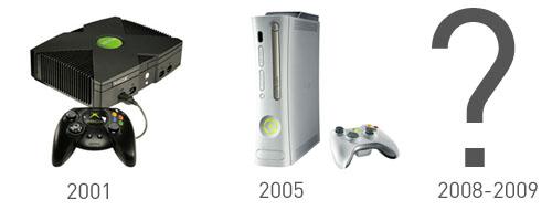 nueva xbox para 2008