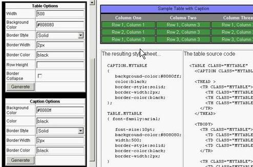 Tablas y CSS