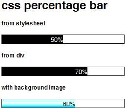 Barras de Porcentaje con CSS