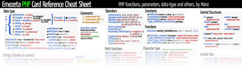 cheat sheet de PHP