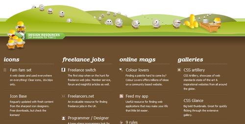Los footers en el diseño web moderno
