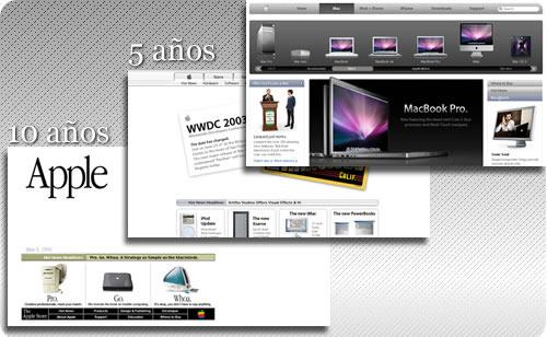 La evolucion de los sitios web de apple, microsoft, cnn, mtv, nike
