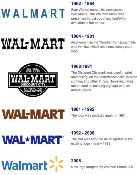 evolucion de logos de wal-mart