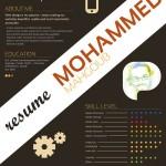 Mohammed-mahgoub