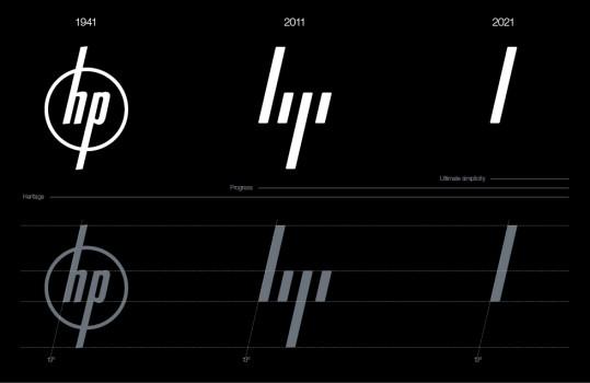 evolucion logo HP
