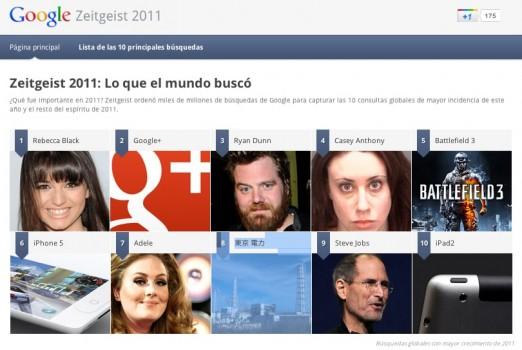 google zeitgeist 2011 522x350 Google Zeitgest 2011 en video. Lo que el mundo busco en 2011