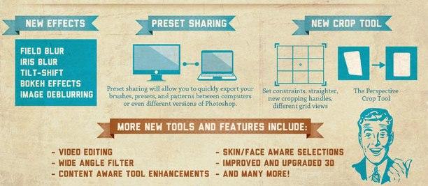 Infografía: Las mejoras en Photoshop CS6
