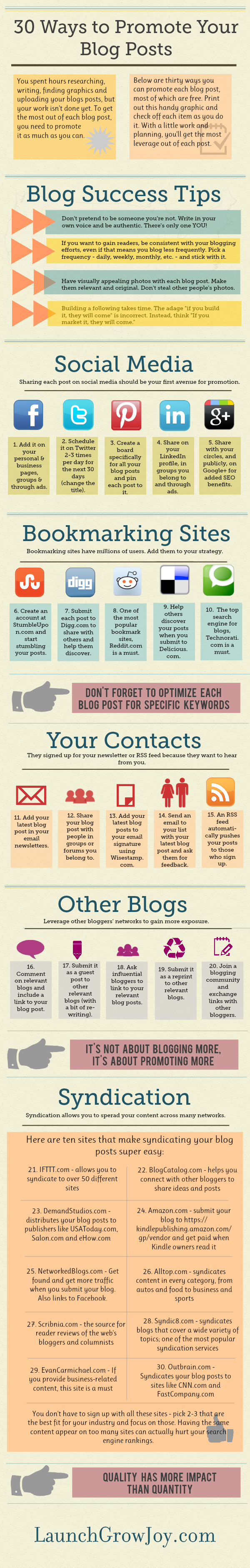 30-ways-promote-blog-infographic