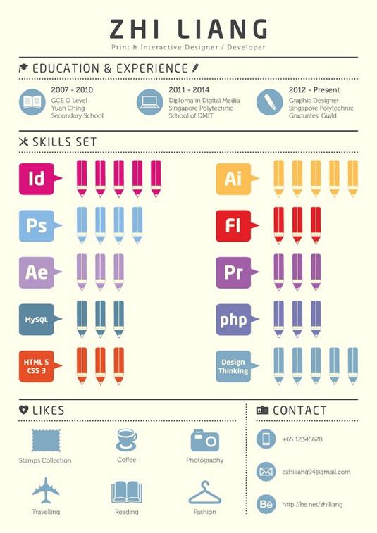 curriculum formato infografia Inspiración: Diseño de curriculum con formato de infografía