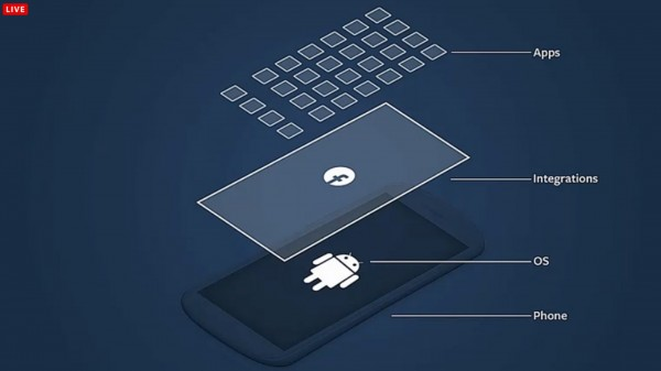 facebook phone screen 600x337 Mark Zuckerberg presenta Facebook Home para Android