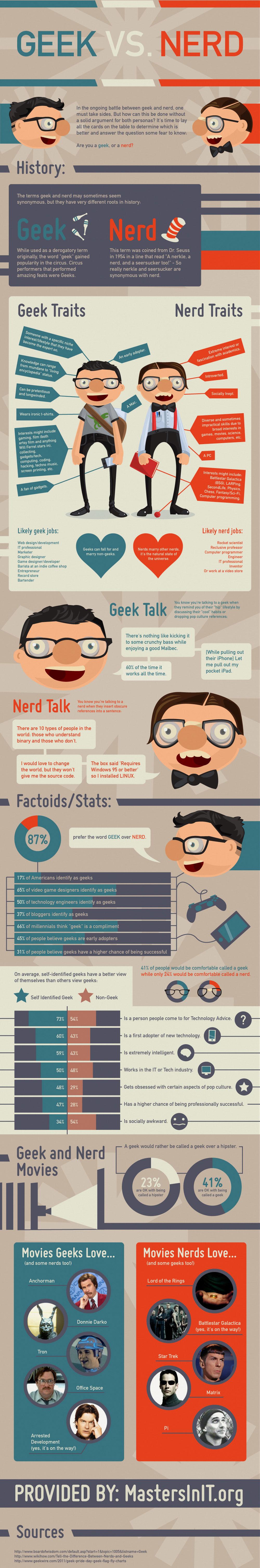 nerd-vs-geeks