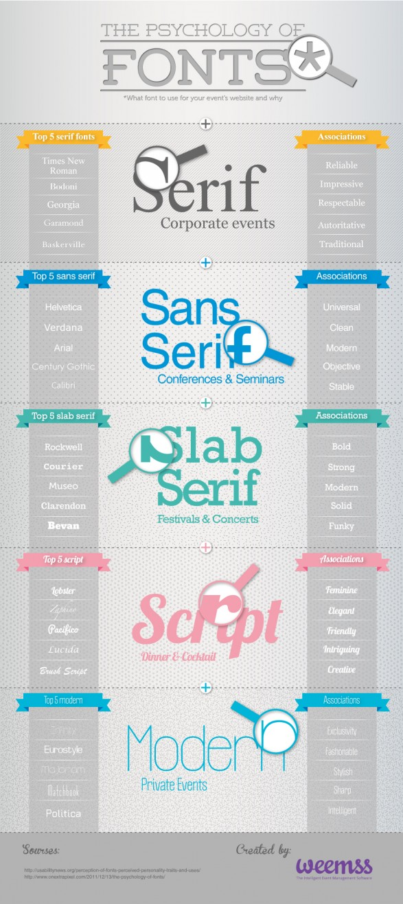 the-psychology-of-fonts_5150195933289_w587