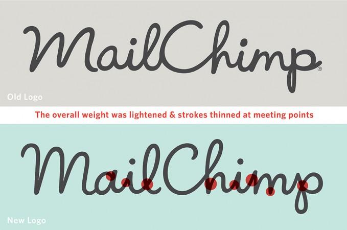 nuevo logo mailchimp 4