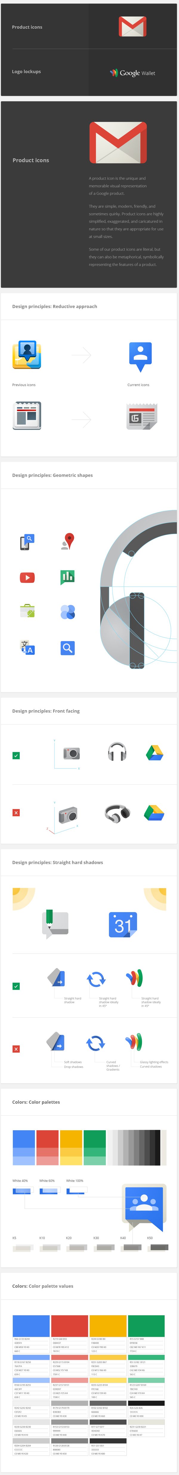 guias de elementos visuales de Google 1