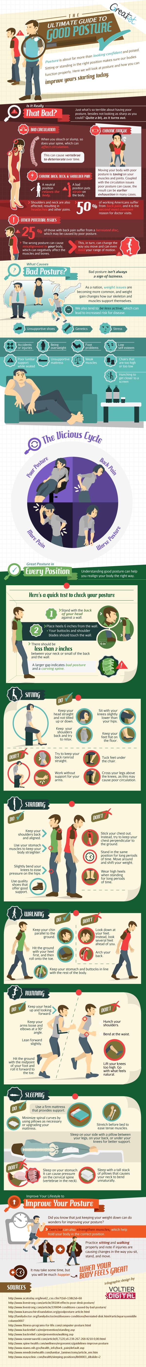 infografia mejores posturas y posiciones completa