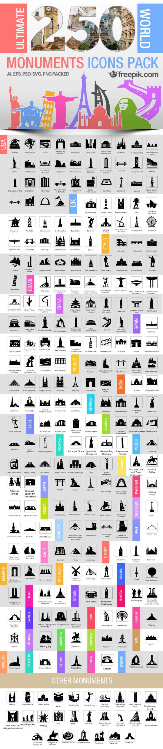 iconos vectoriales de monumentos históricos