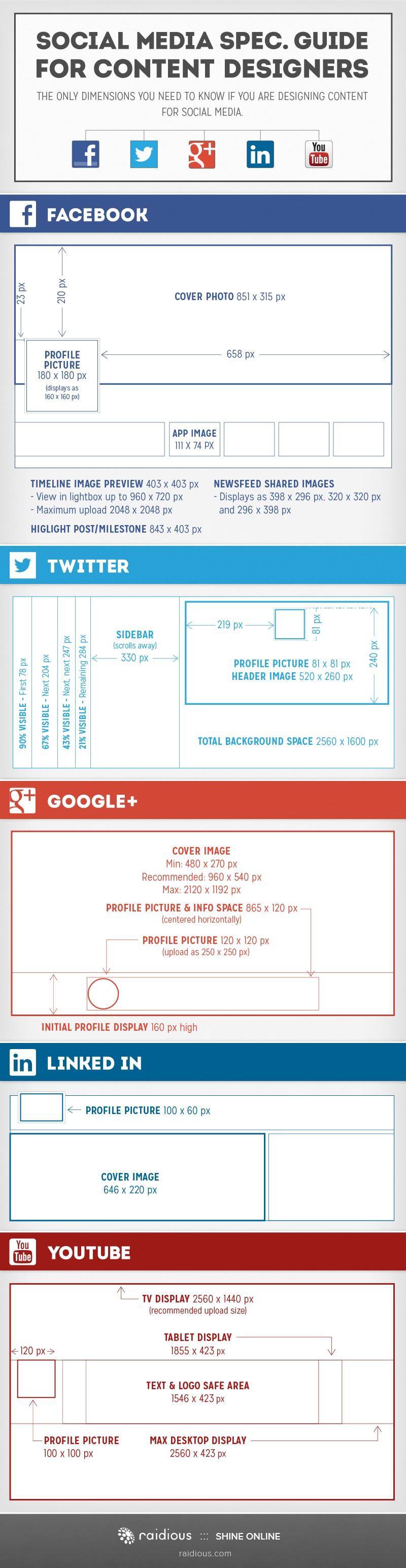 Guías de branding para redes sociales