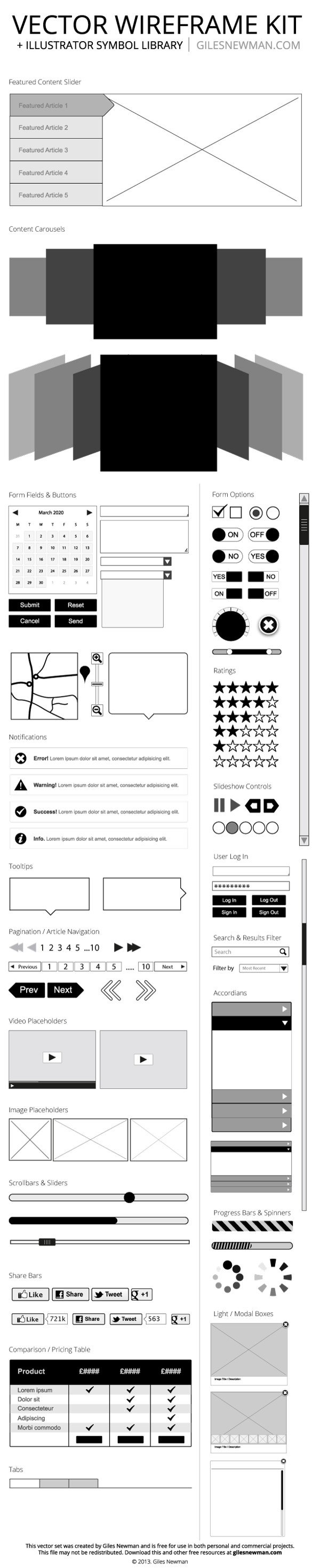 Kit de Wireframes en vectores