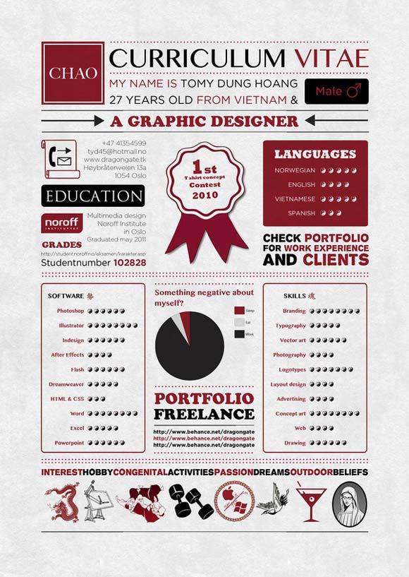 diseño de currículum diseñador retro