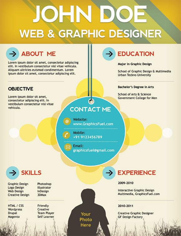diseño de currículum diseñador web