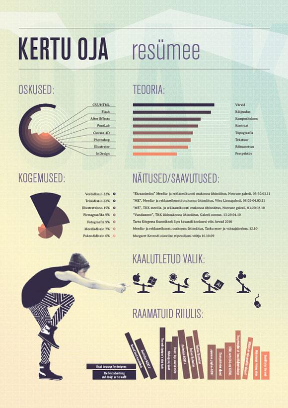 diseño de currículum infografía