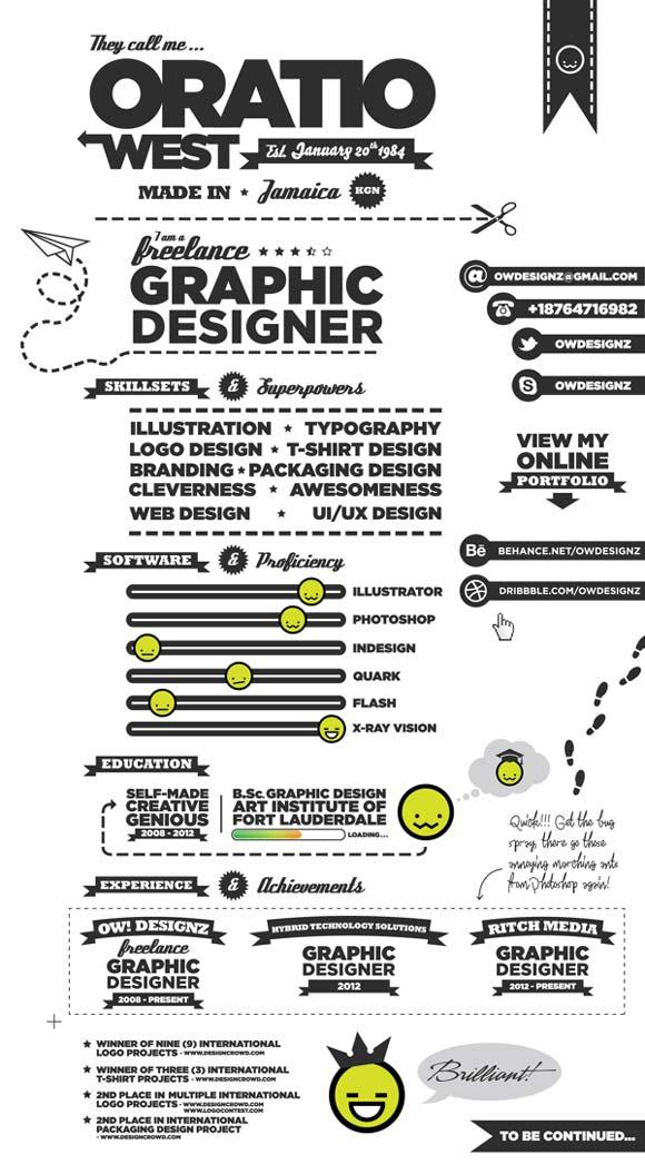 diseño de currículum retro