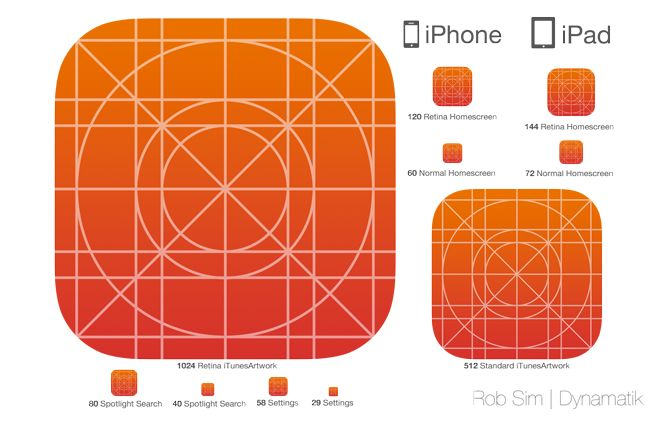 Plantilla PSD para iconos iOS7