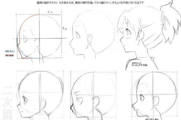 Como dibujar cabezas de mujeres