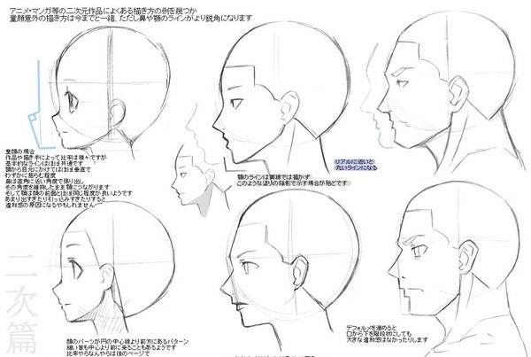 Como dibujar cabezas de hombres