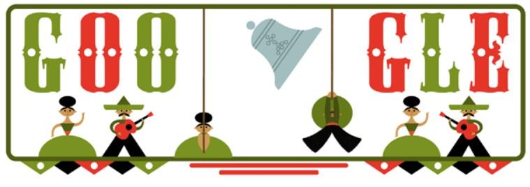 Google celebra la independencia de México