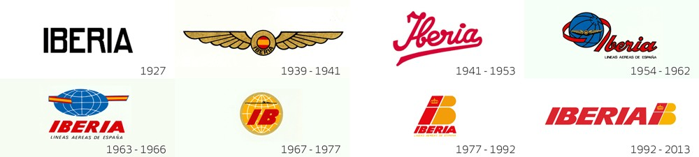 logos de iberia