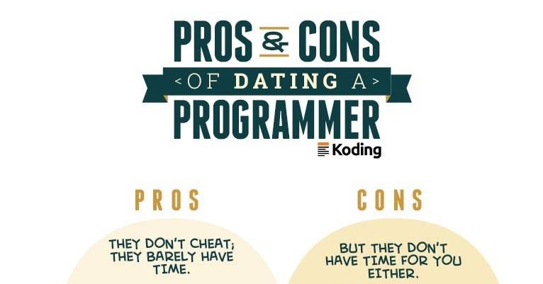 Pros y contras de salir con programadores frogx three for Hormigon impreso pros y contras