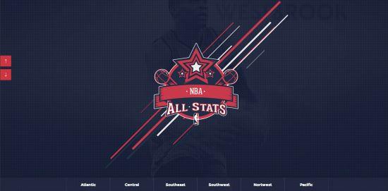 NBA All Stats