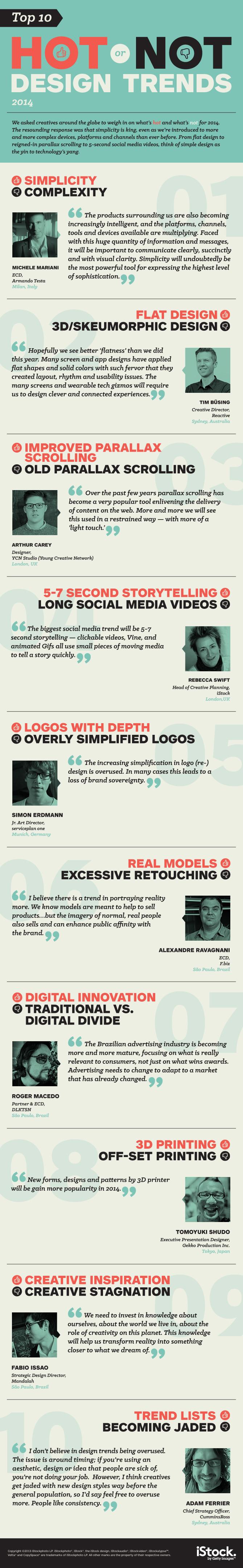 Tendencias de diseño gráfico 2014