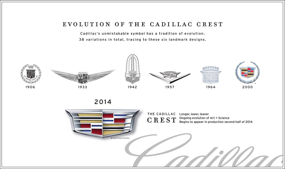 cadillac_2014_logo_evolution
