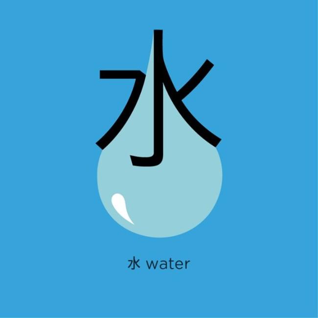 ilustraciones aprender chino agua