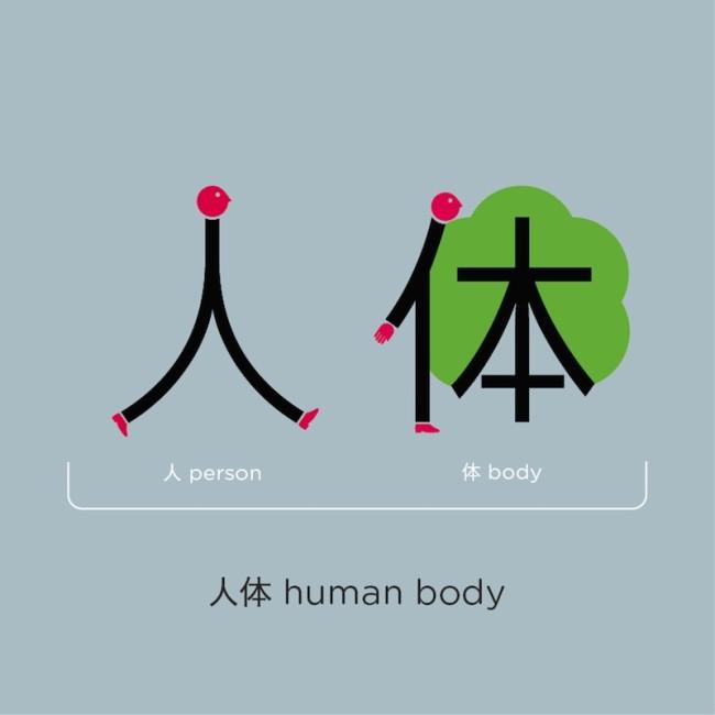 ilustraciones aprender chino persona y cuerpo