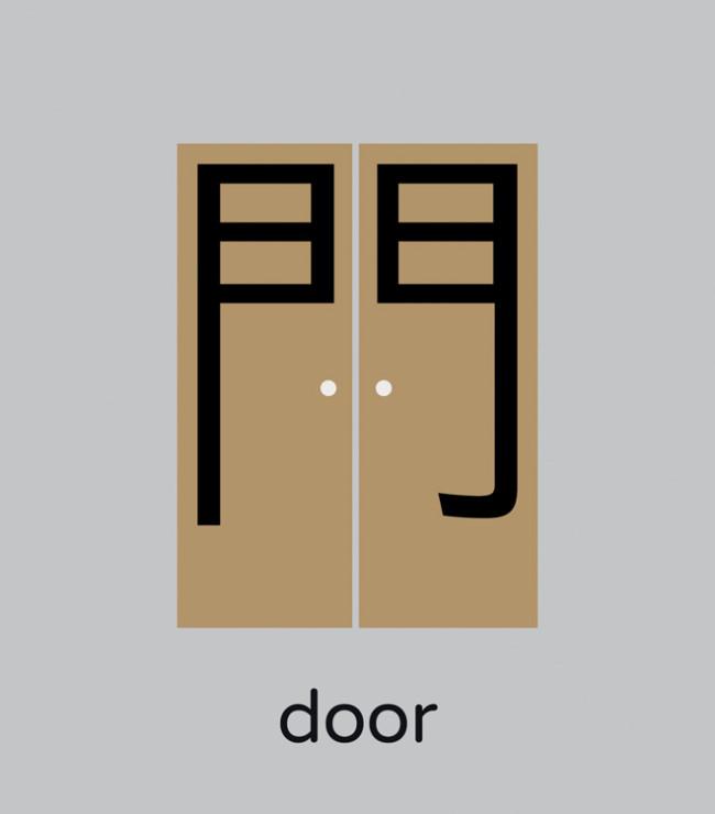 ilustraciones aprender chino puerta