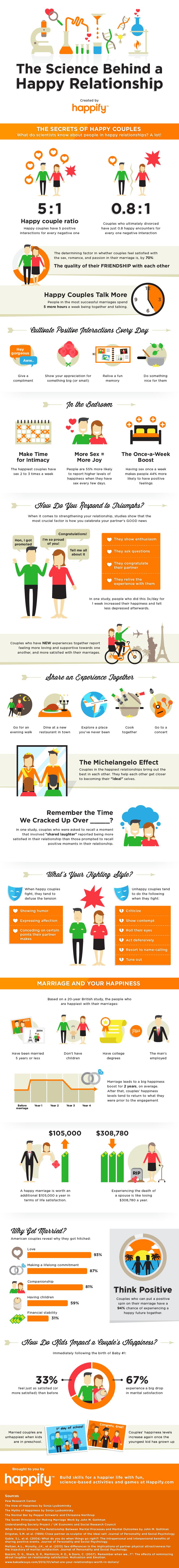 infographic_love