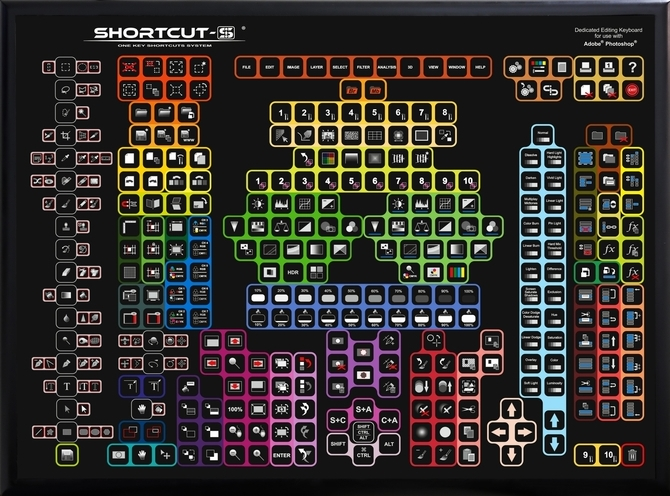 shortcut s
