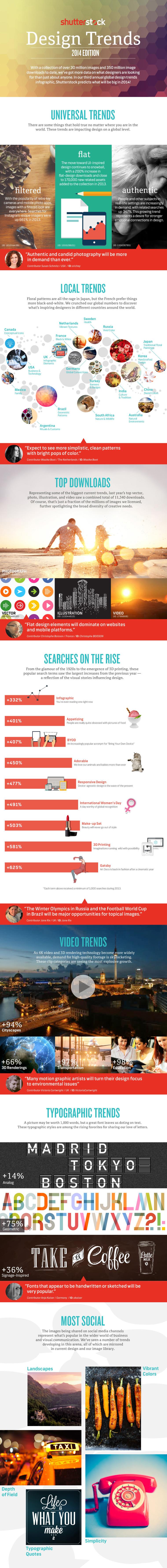 tendencias en diseño 2014