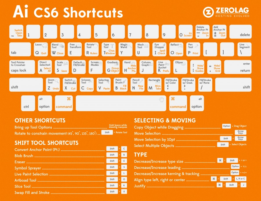 adobe-illustrator-CS6-shortcut-full