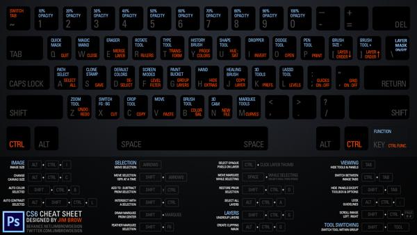atajos de teclado para Photoshop CS6