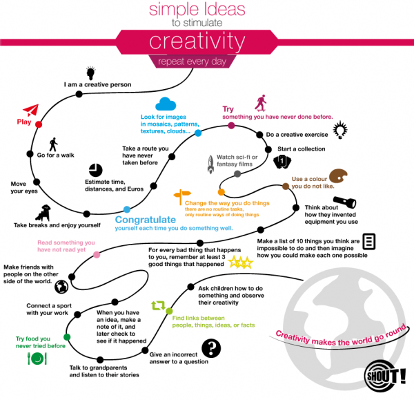 simple-ideas-to-stimulate-creativity