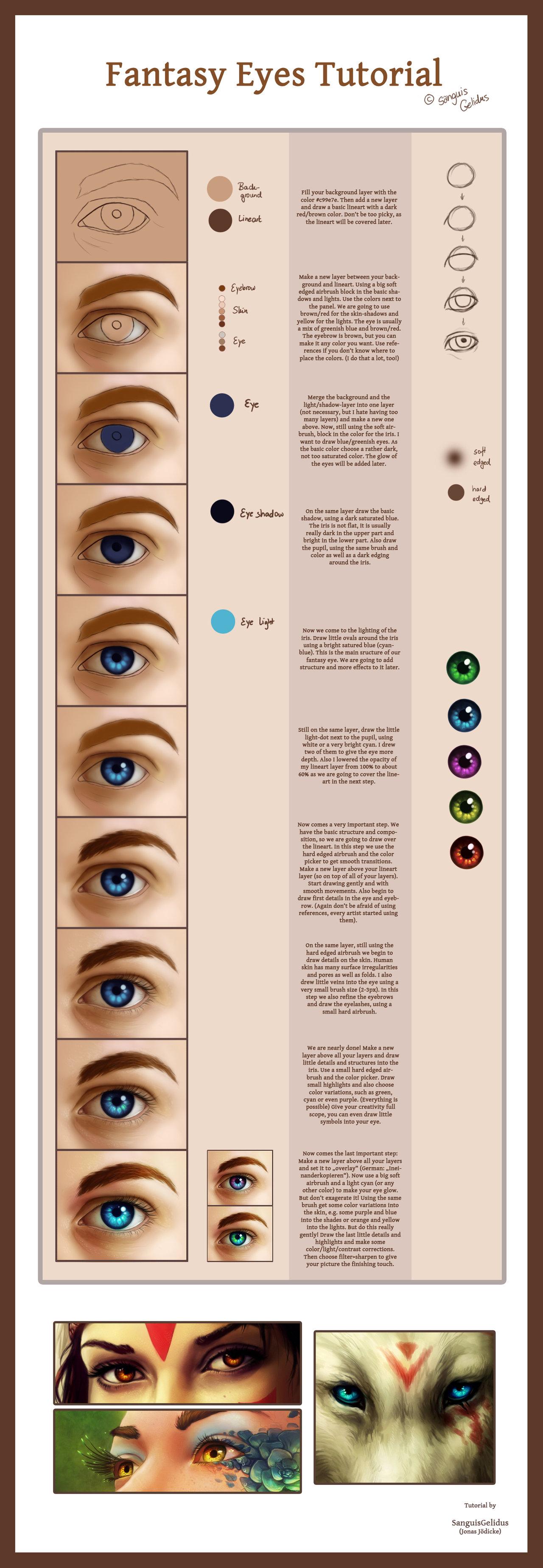 tutorial para dibujar ojos realistas