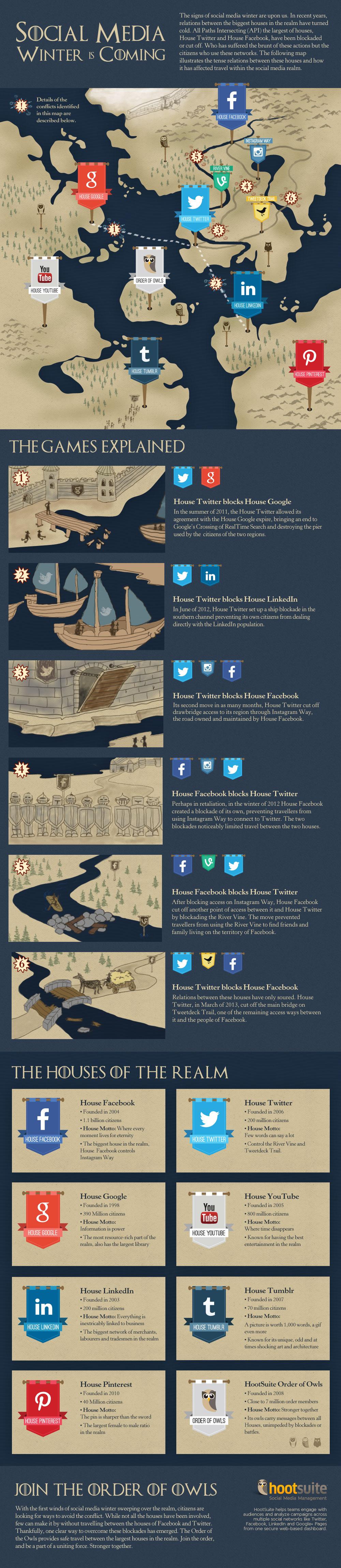 GoT-social-infographic