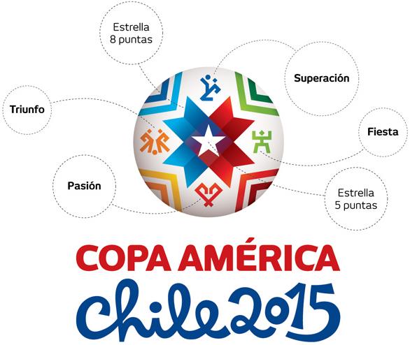 branding copa_america_2015_logo_explicacion