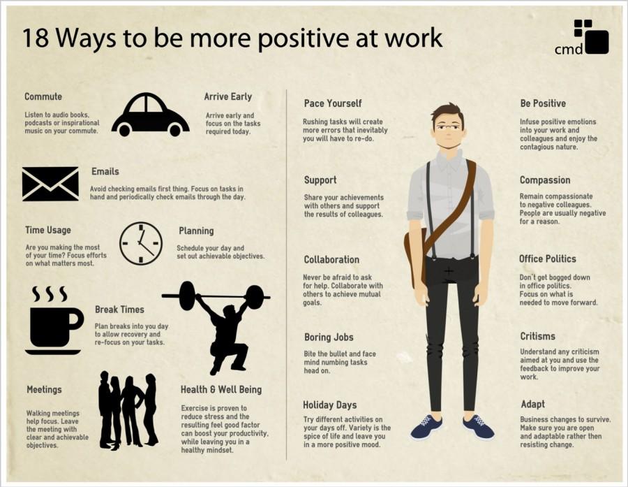 18 formas de ser mas positivo en el trabajo