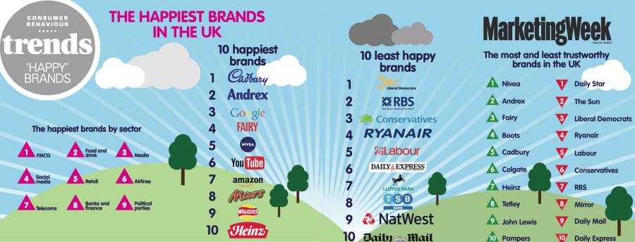 happy-brands-2014-fullwidth