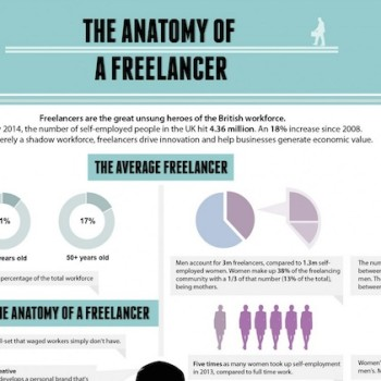 cover infografia anatomia del freelancer